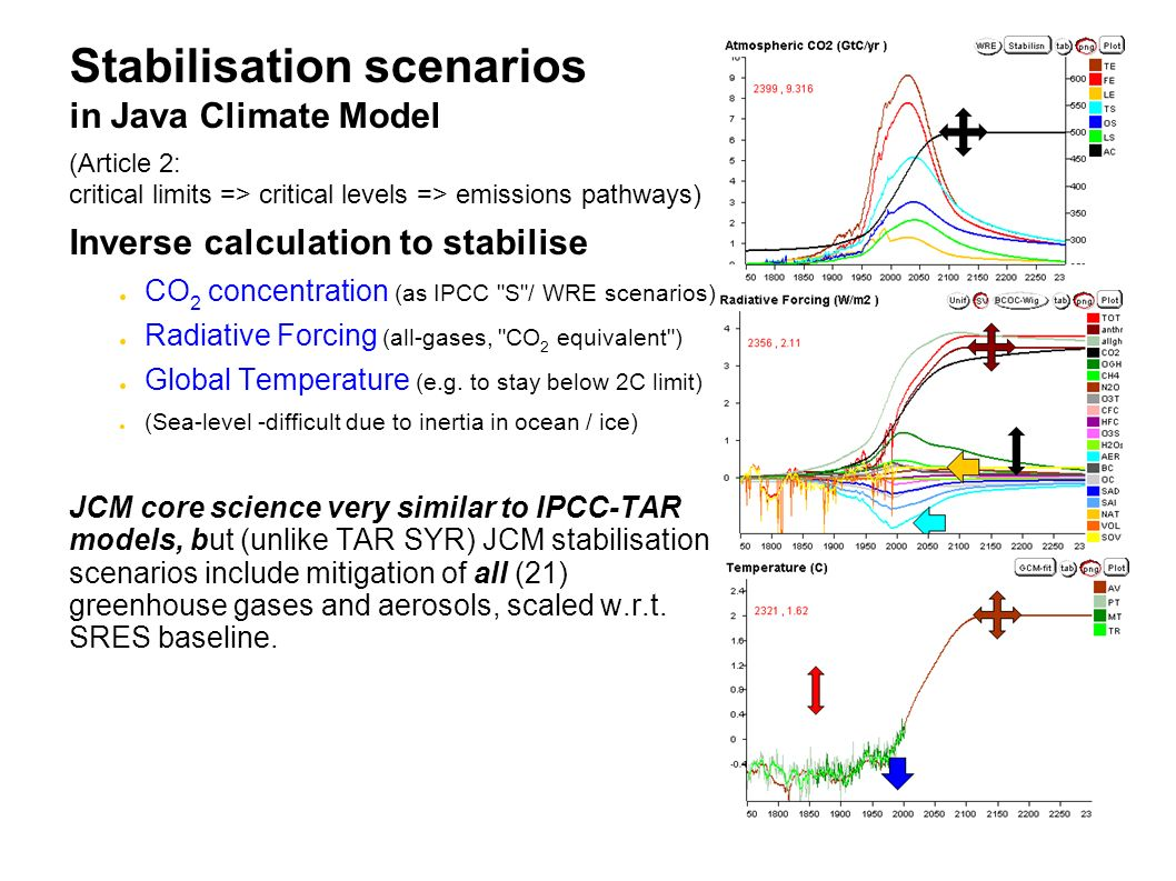 Stabilisation scenarios in Java Climate Model (Article 2: critical limits => critical levels => emissions pathways) Inverse calculation to stabilise C