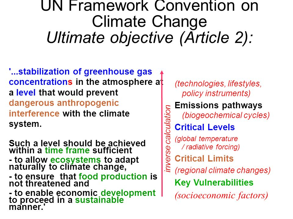 UN Framework Convention on Climate Change Ultimate objective (Article 2): ...stabilization of greenhouse gas concentrations in the atmosphere at a level that would prevent dangerous anthropogenic interference with the climate system.
