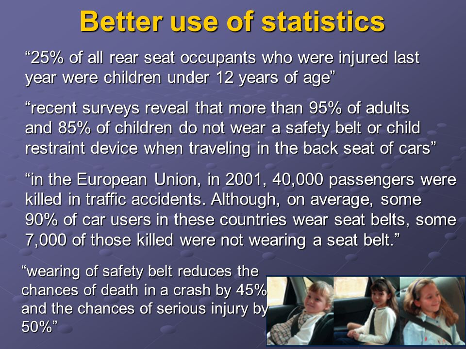 Better use of statistics 25% of all rear seat occupants who were injured last year were children under 12 years of age recent surveys reveal that more than 95% of adults and 85% of children do not wear a safety belt or child restraint device when traveling in the back seat of cars in the European Union, in 2001, 40,000 passengers were killed in traffic accidents.