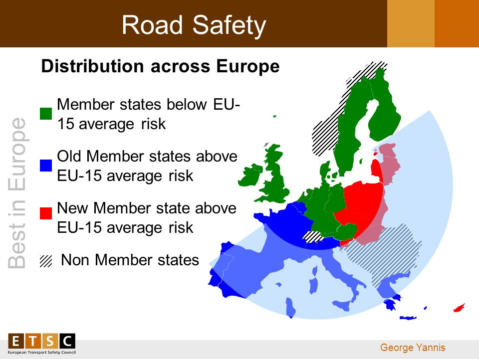 Best in Europe George Yannis Road Safety Distribution across Europe Member states below EU- 15 average risk Old Member states above EU-15 average risk New Member state above EU-15 average risk Non Member states