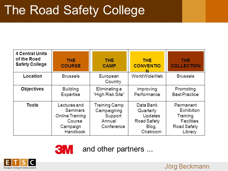 Jörg Beckmann 4 Central Units of the Road Safety College LocationBrusselsEuropean Country WorldWideWebBrussels ObjectivesBuilding Expertise Eliminating a High Risk Site Improving Performance Promoting Best Practice ToolsLectures and Seminars Online Training Course Campaign Handbook Training Camp Campaigning Support Annual Conference Data Bank Quarterly Updates Road Safety Blog, Chatroom Permanent Exhibition Training Facilities Road Safety Library The Road Safety College THE CONVENTIO N THE CAMP THE COURSE THE COLLECTION and other partners...
