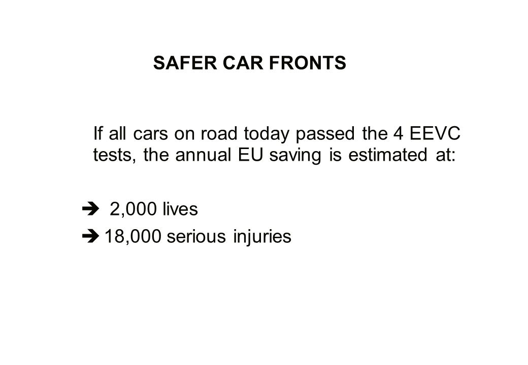 SAFER CAR FRONTS If all cars on road today passed the 4 EEVC tests, the annual EU saving is estimated at: 2,000 lives 18,000 serious injuries