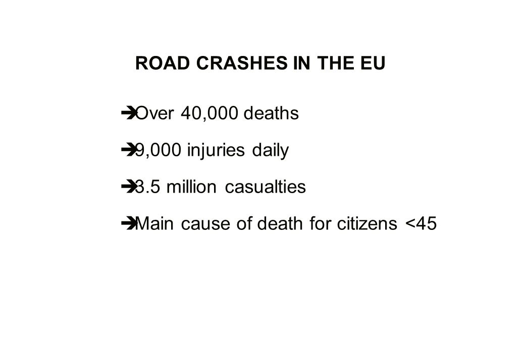 ROAD CRASHES IN THE EU Over 40,000 deaths 9,000 injuries daily 3.5 million casualties Main cause of death for citizens <45