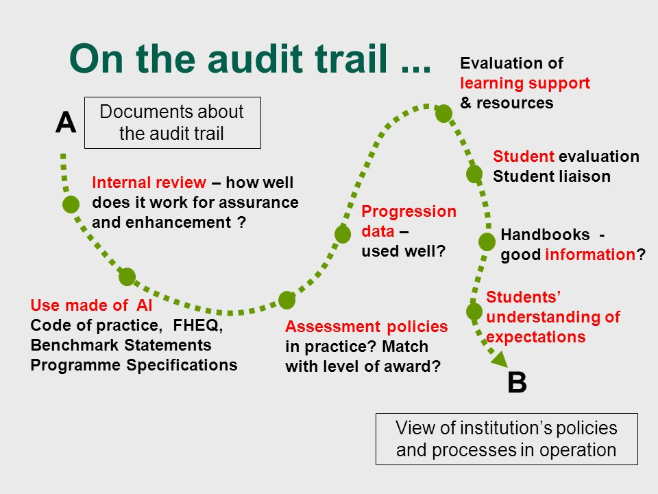 On the audit trail...