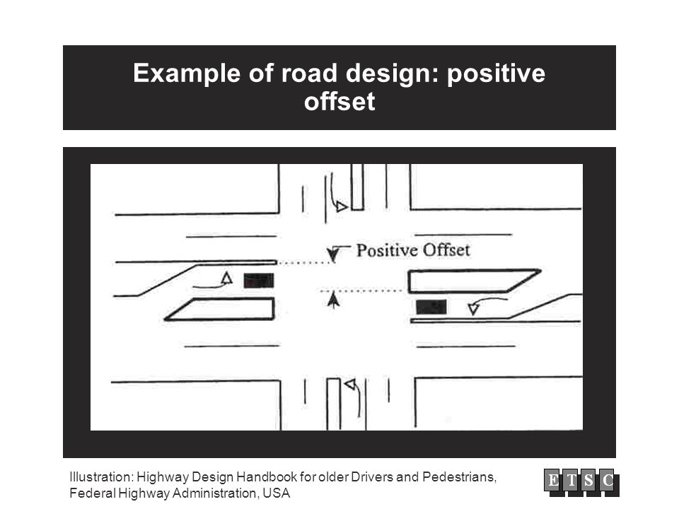 Example of road design: positive offset Illustration: Highway Design Handbook for older Drivers and Pedestrians, Federal Highway Administration, USA