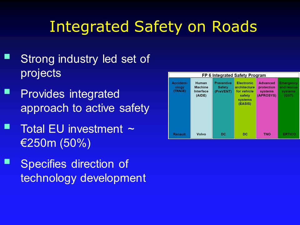 Integrated Safety on Roads Strong industry led set of projects Provides integrated approach to active safety Total EU investment ~ 250m (50%) Specifie