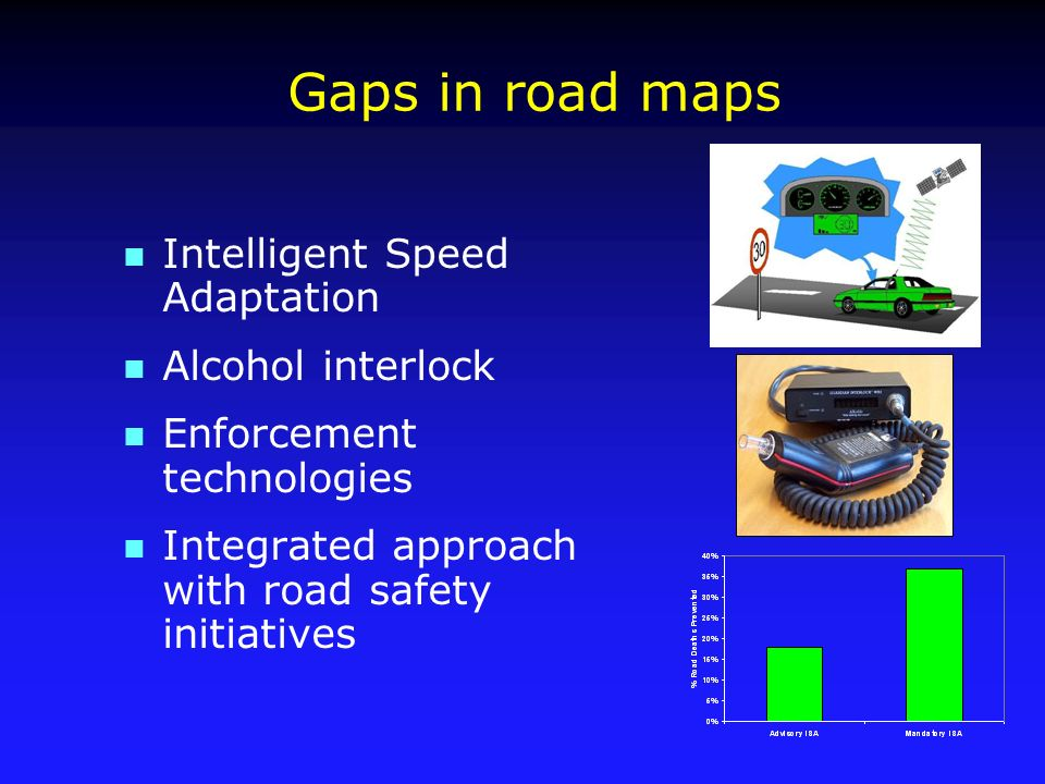 Gaps in road maps n Intelligent Speed Adaptation n Alcohol interlock n Enforcement technologies n Integrated approach with road safety initiatives
