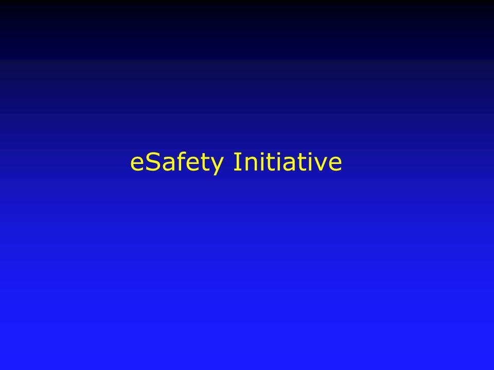 eSafety Initiative