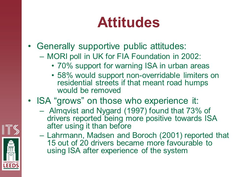 Attitudes Generally supportive public attitudes: –MORI poll in UK for FIA Foundation in 2002: 70% support for warning ISA in urban areas 58% would support non-overridable limiters on residential streets if that meant road humps would be removed ISA grows on those who experience it: – Almqvist and Nygard (1997) found that 73% of drivers reported being more positive towards ISA after using it than before –Lahrmann, Madsen and Boroch (2001) reported that 15 out of 20 drivers became more favourable to using ISA after experience of the system