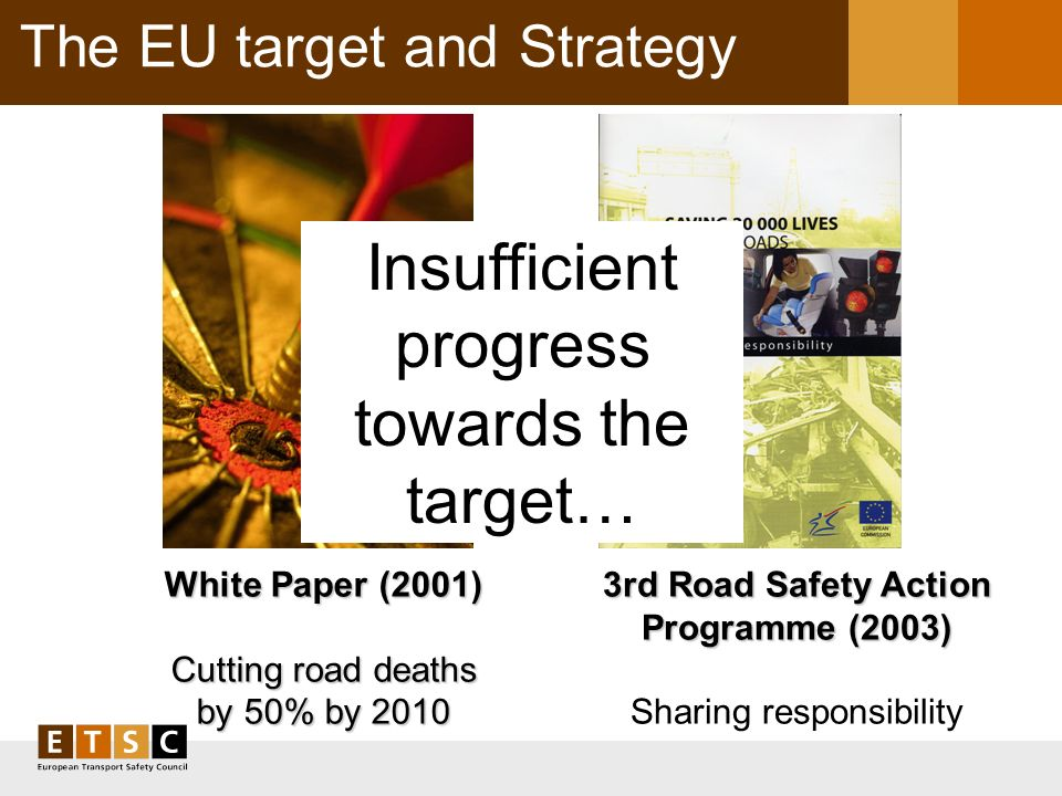 The EU target and Strategy White Paper (2001) Cutting road deaths by 50% by 2010 3rd Road Safety Action Programme (2003) Sharing responsibility Insufficient progress towards the target…