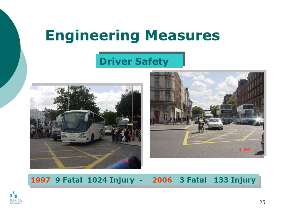 25 Engineering Measures Driver Safety 1997 9 Fatal 1024 Injury - 2006 3 Fatal 133 Injury