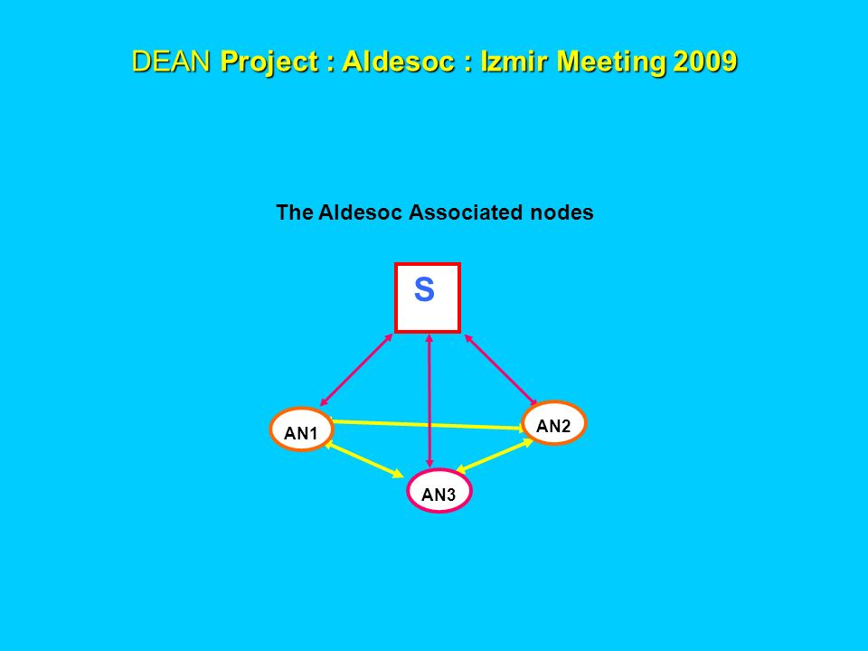 S AN3 AN1 AN2 DEAN Project : Aldesoc : Izmir Meeting 2009 The Aldesoc Associated nodes