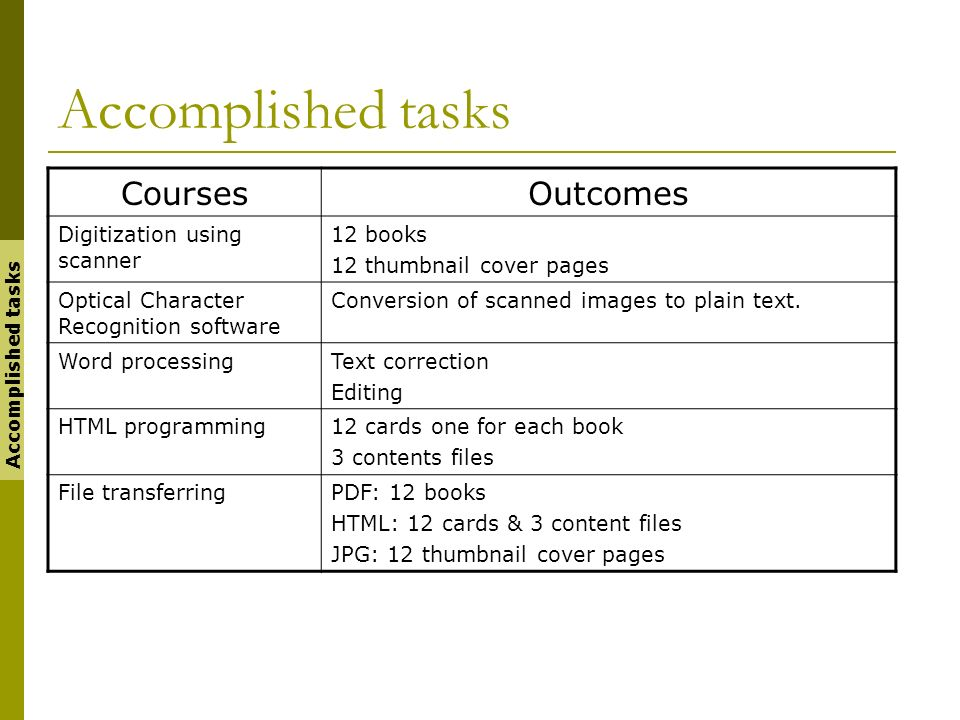 Accomplished tasks CoursesOutcomes Digitization using scanner 12 books 12 thumbnail cover pages Optical Character Recognition software Conversion of s