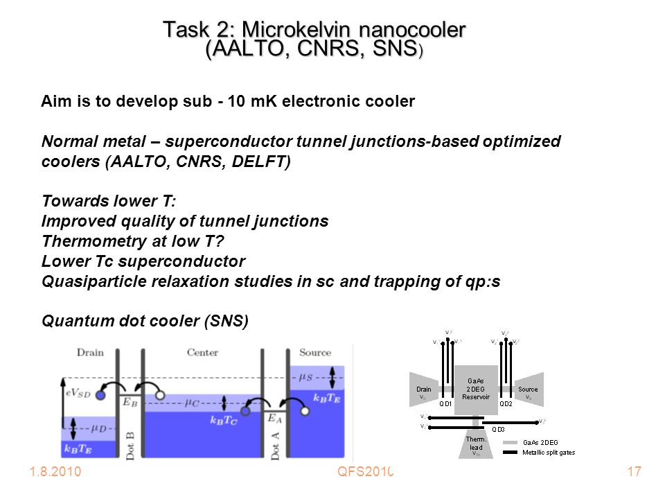 1.8.2010QFS201017 Task 2: Microkelvin nanocooler (AALTO, CNRS, SNS ) Aim is to develop sub - 10 mK electronic cooler Normal metal – superconductor tunnel junctions-based optimized coolers (AALTO, CNRS, DELFT) Towards lower T: Improved quality of tunnel junctions Thermometry at low T.