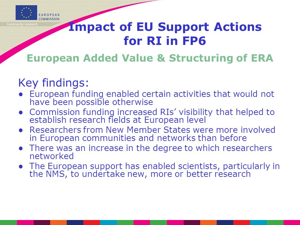 Impact of EU Support Actions for RI in FP6 European Added Value & Structuring of ERA Key findings: European funding enabled certain activities that would not have been possible otherwise Commission funding increased RIs visibility that helped to establish research fields at European level Researchers from New Member States were more involved in European communities and networks than before There was an increase in the degree to which researchers networked The European support has enabled scientists, particularly in the NMS, to undertake new, more or better research