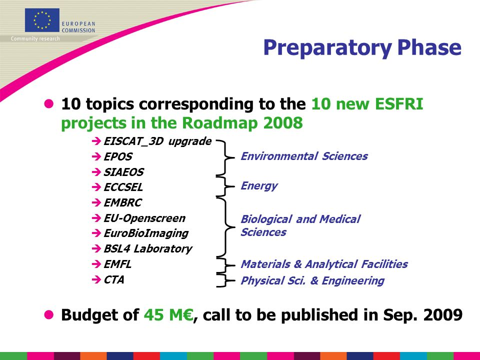 Preparatory Phase l10 topics corresponding to the 10 new ESFRI projects in the Roadmap 2008 èEISCAT_3D upgrade èEPOS èSIAEOS èECCSEL èEMBRC èEU-Opensc