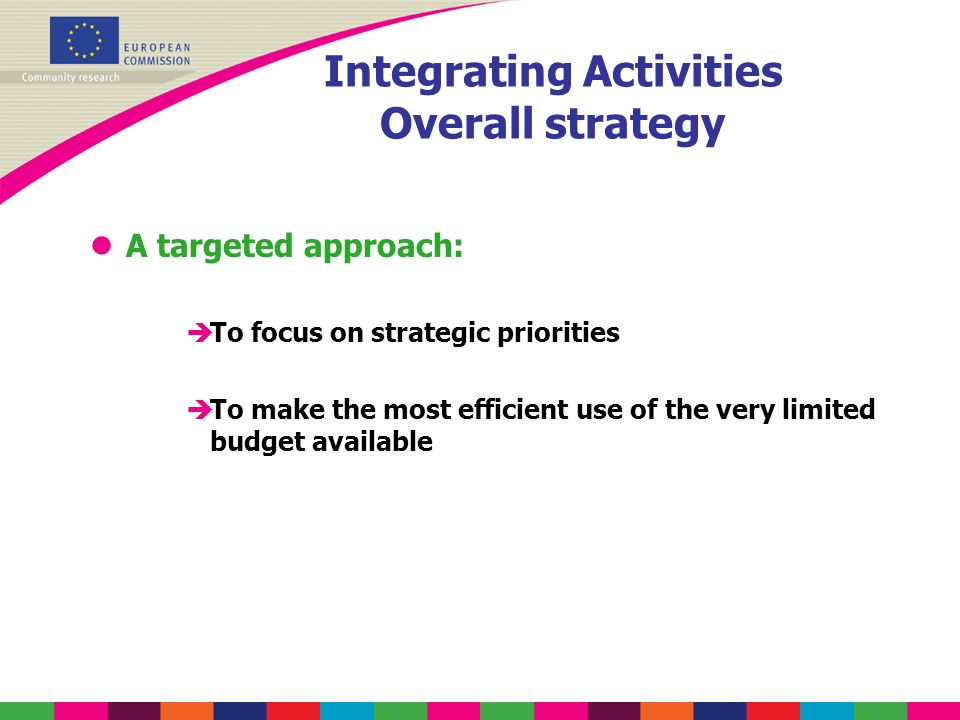 Integrating Activities Overall strategy lA targeted approach: èTo focus on strategic priorities èTo make the most efficient use of the very limited bu