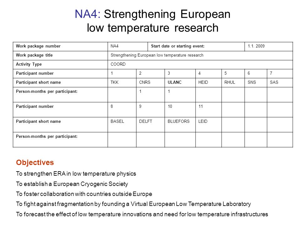 NA4: Strengthening European low temperature research Work package numberNA4Start date or starting event:1.1.