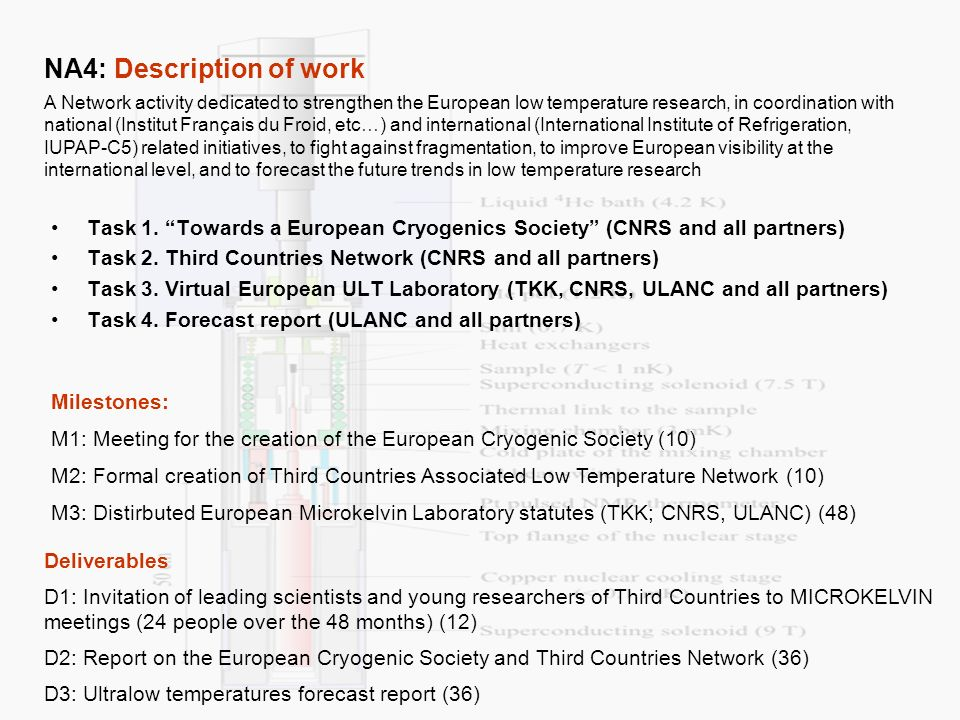 NA4: Description of work A Network activity dedicated to strengthen the European low temperature research, in coordination with national (Institut Français du Froid, etc…) and international (International Institute of Refrigeration, IUPAP-C5) related initiatives, to fight against fragmentation, to improve European visibility at the international level, and to forecast the future trends in low temperature research Task 1.