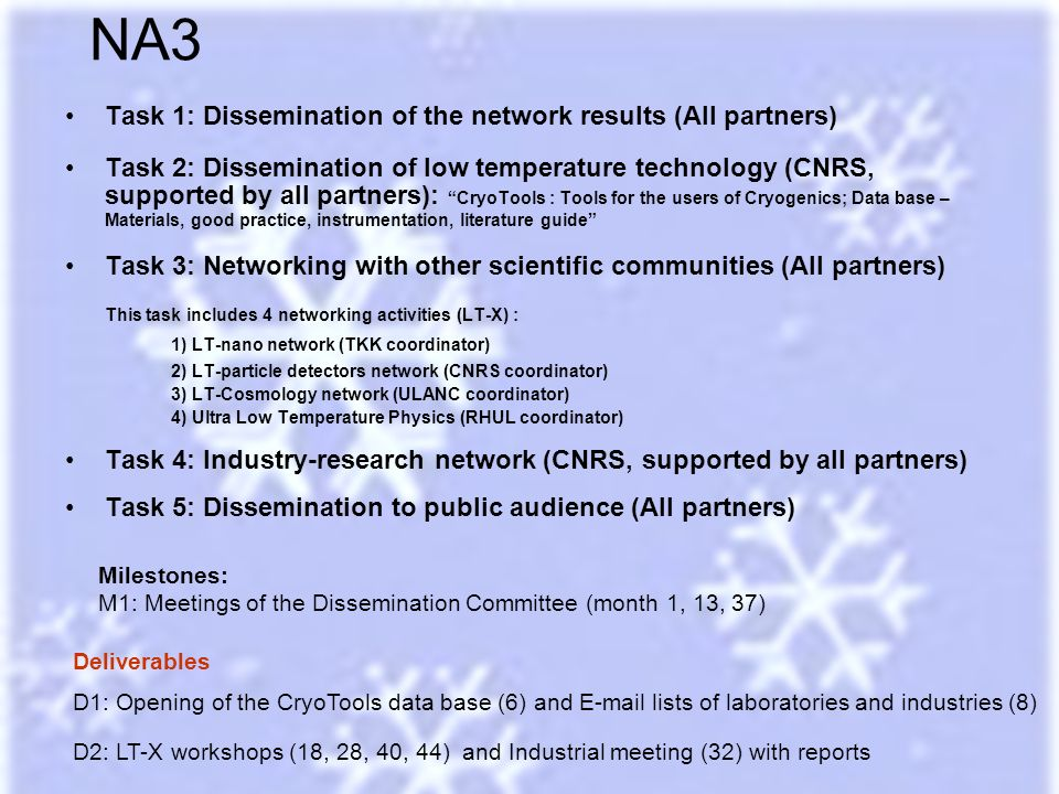 NA3 Task 1: Dissemination of the network results (All partners) Task 2: Dissemination of low temperature technology (CNRS, supported by all partners): CryoTools : Tools for the users of Cryogenics; Data base – Materials, good practice, instrumentation, literature guide Task 3: Networking with other scientific communities (All partners) This task includes 4 networking activities (LT-X) : 1) LT-nano network (TKK coordinator) 2) LT-particle detectors network (CNRS coordinator) 3) LT-Cosmology network (ULANC coordinator) 4) Ultra Low Temperature Physics (RHUL coordinator) Task 4: Industry-research network (CNRS, supported by all partners) Task 5: Dissemination to public audience (All partners) Milestones: M1: Meetings of the Dissemination Committee (month 1, 13, 37) Deliverables D1: Opening of the CryoTools data base (6) and  lists of laboratories and industries (8) D2: LT-X workshops (18, 28, 40, 44) and Industrial meeting (32) with reports