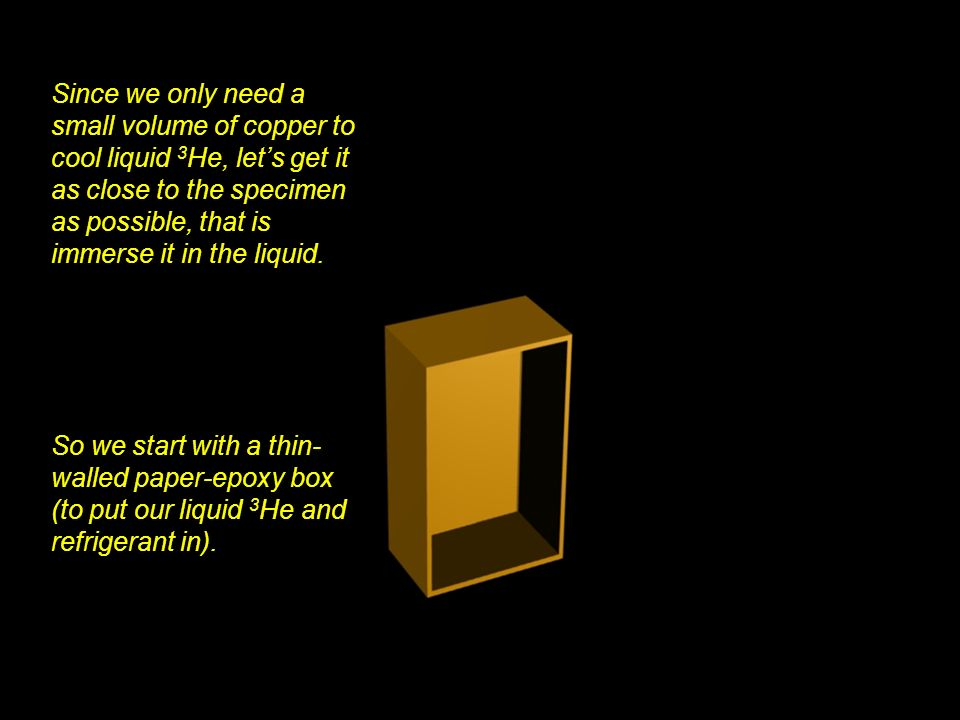 Since we only need a small volume of copper to cool liquid 3 He, lets get it as close to the specimen as possible, that is immerse it in the liquid. S