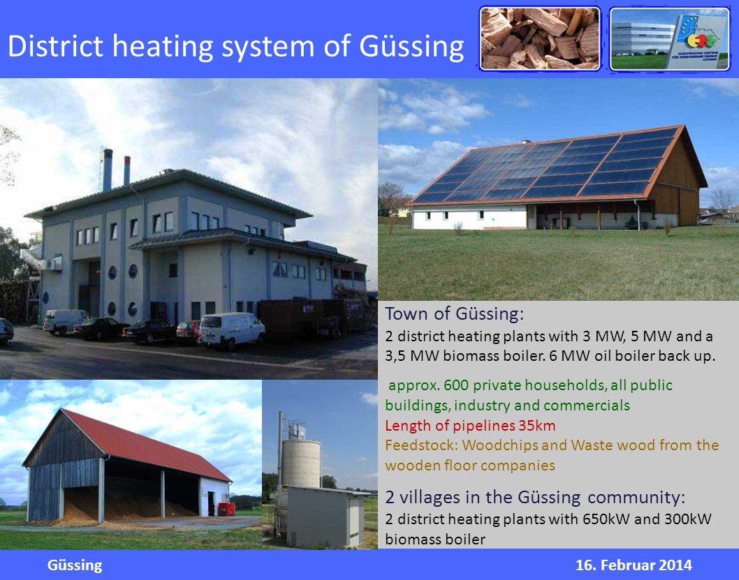 Güssing16. Februar 2014 Costs of heating