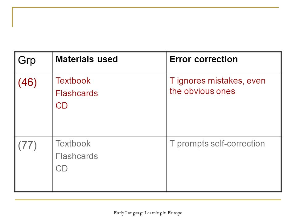Early Language Learning in Europe Grp Materials usedError correction (46) Textbook Flashcards CD T ignores mistakes, even the obvious ones (77) Textbook Flashcards CD T prompts self-correction