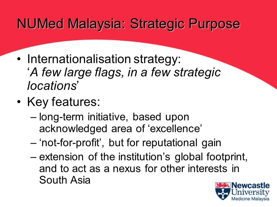 Iskandar Malaysia: Strategic Opportunity
