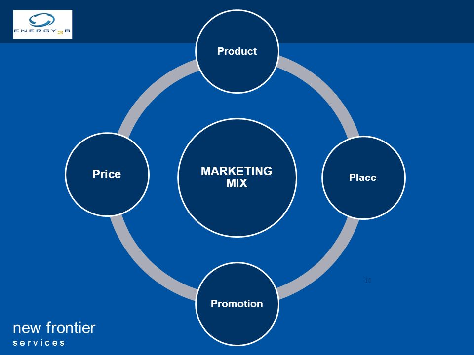 10 new frontier s e r v i c e s MARKETING MIX ProductPlacePromotion Price
