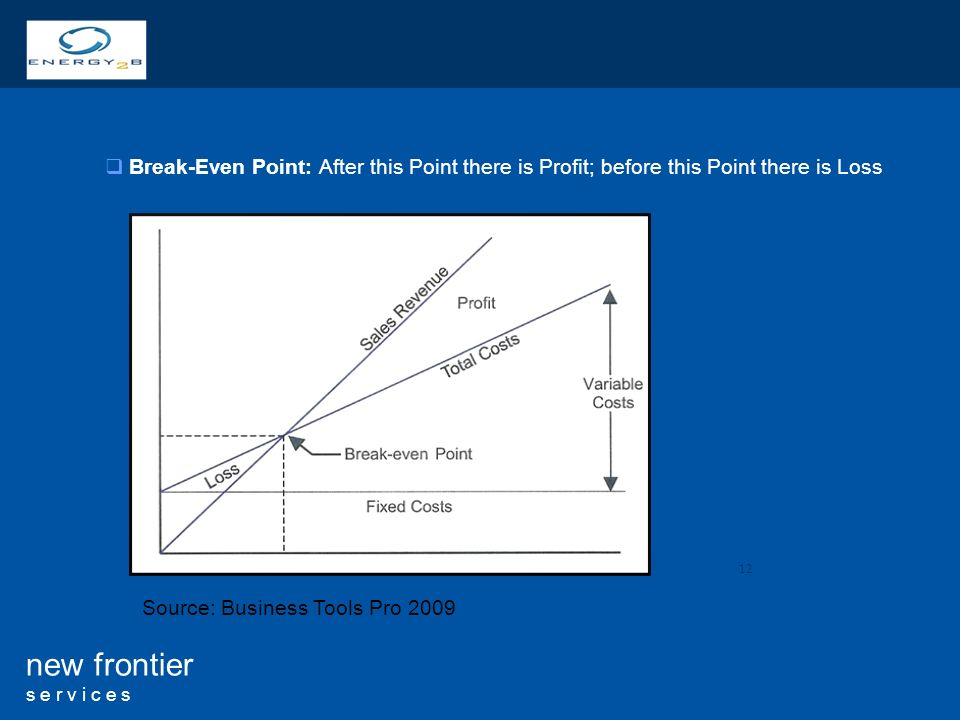 12 new frontier s e r v i c e s Break-Even Point: After this Point there is Profit; before this Point there is Loss Source: Business Tools Pro 2009