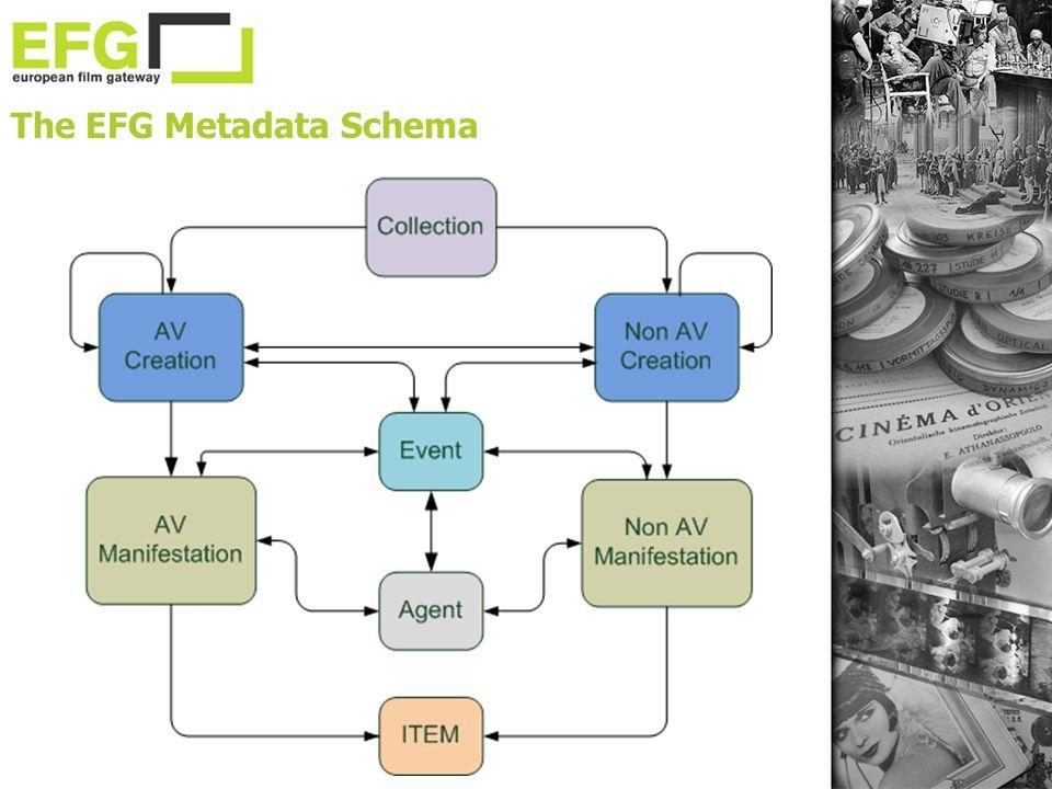 The EFG Metadata Schema