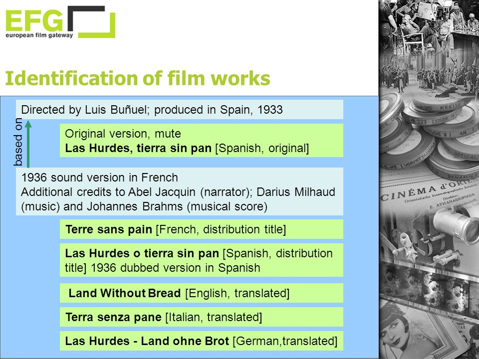 Identification of film works Directed by Luis Buñuel; produced in Spain, 1933 Original version, mute Las Hurdes, tierra sin pan [Spanish, original] 1936 sound version in French Additional credits to Abel Jacquin (narrator); Darius Milhaud (music) and Johannes Brahms (musical score) Terre sans pain [French, distribution title] Land Without Bread [English, translated] Terra senza pane [Italian, translated] Las Hurdes - Land ohne Brot [German,translated] Las Hurdes o tierra sin pan [Spanish, distribution title] 1936 dubbed version in Spanish based on