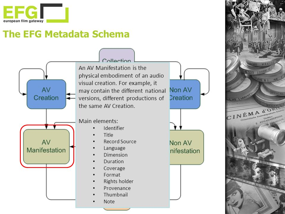 The EFG Metadata Schema An AV Manifestation is the physical embodiment of an audio visual creation.