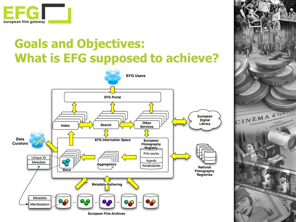 Goals and Objectives: What is EFG supposed to achieve?