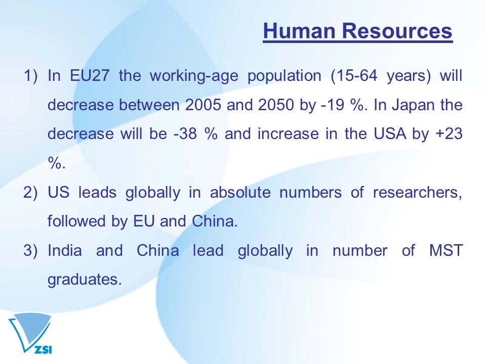 Human Resources 1)In EU27 the working-age population (15-64 years) will decrease between 2005 and 2050 by -19 %.