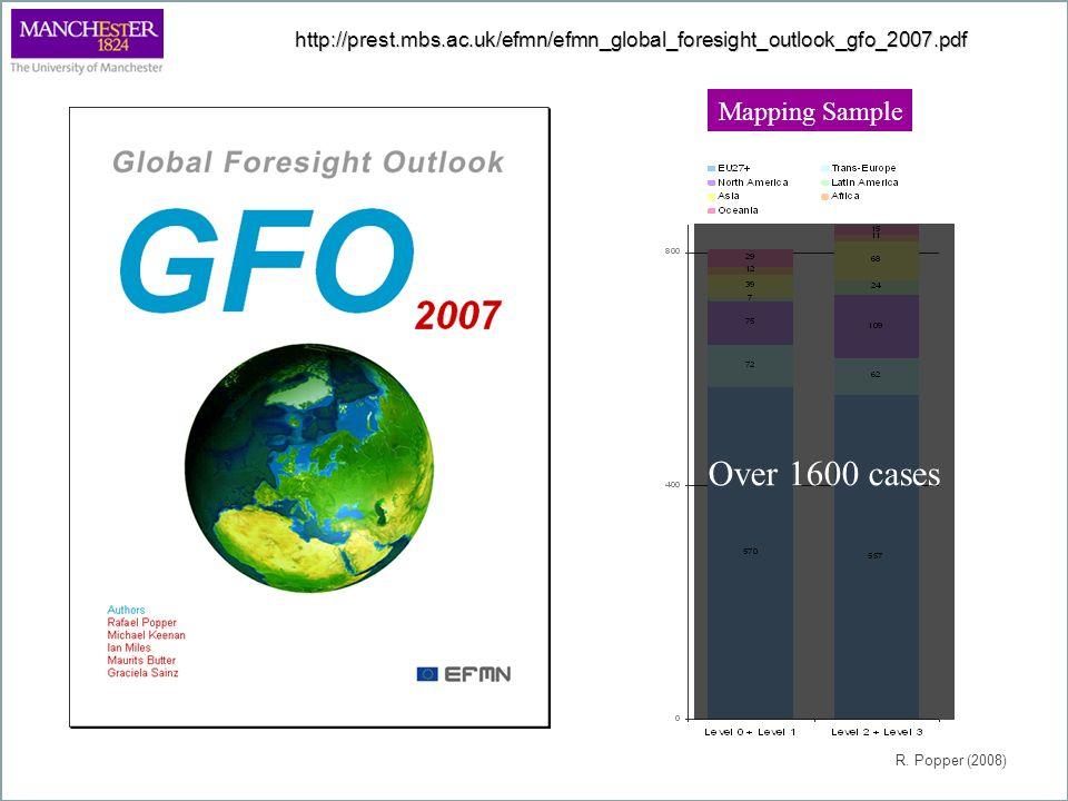 http://prest.mbs.ac.uk/efmn/efmn_global_foresight_outlook_gfo_2007.pdf Mapping Sample Over 1600 cases R.