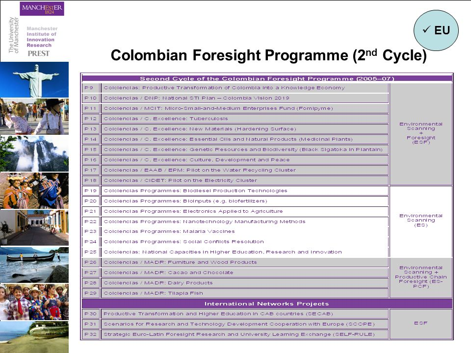 Colombian Foresight Programme (2 nd Cycle) EU