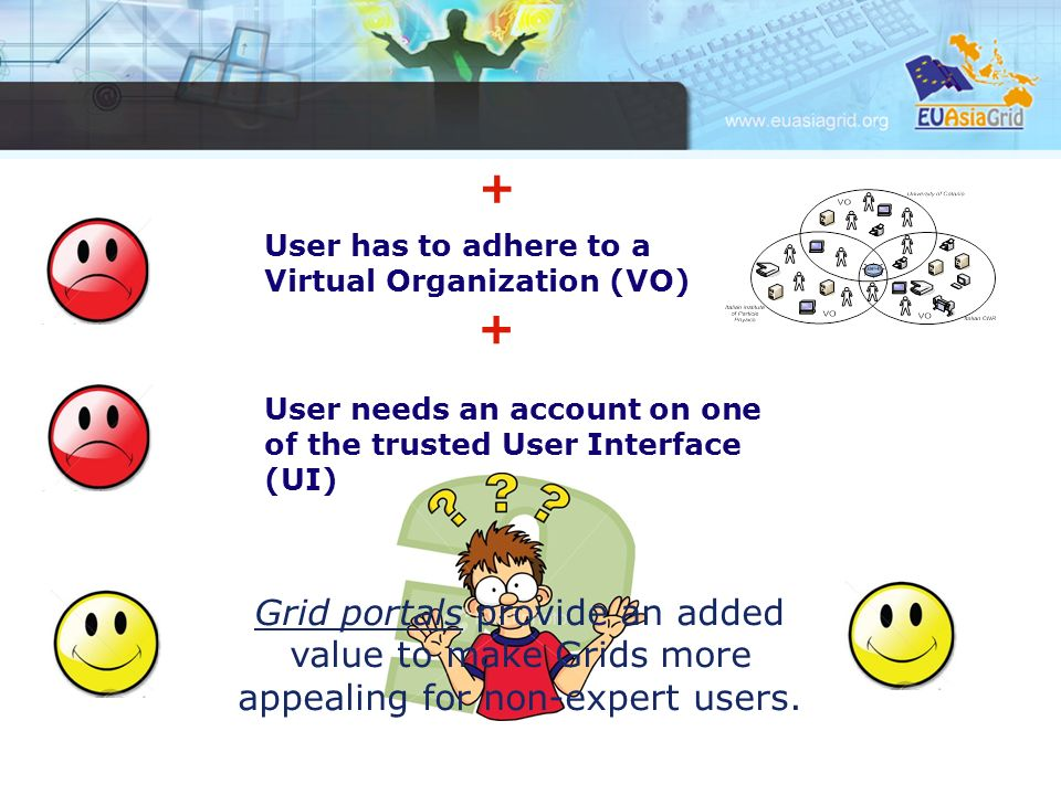 User has to adhere to a Virtual Organization (VO) User needs an account on one of the trusted User Interface (UI) + + = Grid portals provide an added