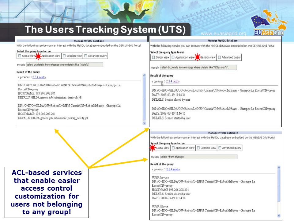The Users Tracking System (UTS) ACL-based services that enable easier access control customization for users not belonging to any group!