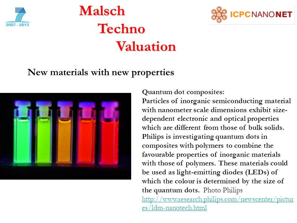 Malsch Techno Techno Valuation Valuation New materials with new properties Quantum dot composites: Particles of inorganic semiconducting material with nanometer scale dimensions exhibit size- dependent electronic and optical properties which are different from those of bulk solids.
