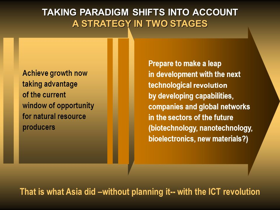 Achieve growth now taking advantage of the current window of opportunity for natural resource producers TAKING PARADIGM SHIFTS INTO ACCOUNT A STRATEGY IN TWO STAGES Prepare to make a leap in development with the next technological revolution by developing capabilities, companies and global networks in the sectors of the future (biotechnology, nanotechnology, bioelectronics, new materials ) That is what Asia did –without planning it-- with the ICT revolution