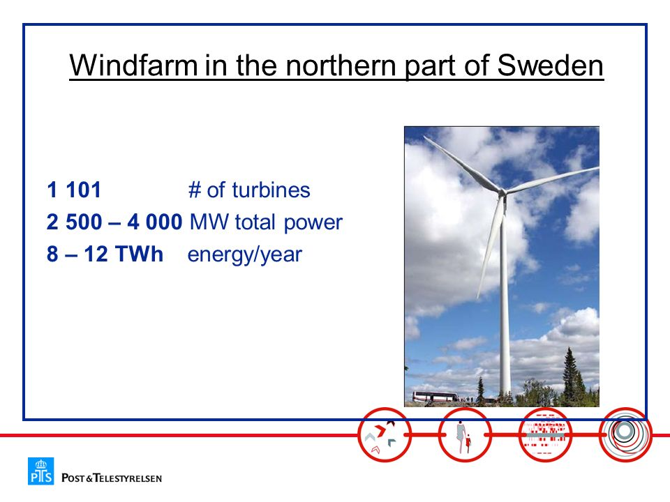 Windfarm in the northern part of Sweden # of turbines – MW total power 8 – 12 TWh energy/year