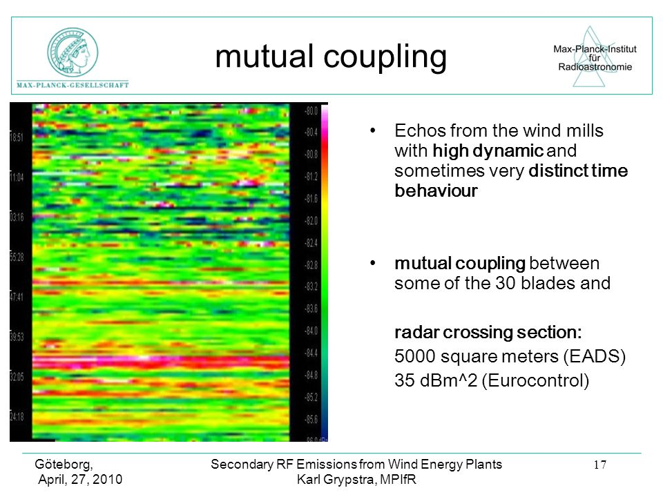 Göteborg, April, 27, 2010 Secondary RF Emissions from Wind Energy Plants Karl Grypstra, MPIfR 17 mutual coupling Echos from the wind mills with high dynamic and sometimes very distinct time behaviour mutual coupling between some of the 30 blades and radar crossing section: 5000 square meters (EADS) 35 dBm^2 (Eurocontrol)