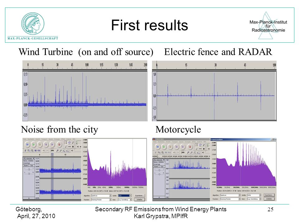 Göteborg, April, 27, 2010 Secondary RF Emissions from Wind Energy Plants Karl Grypstra, MPIfR 25 First results Wind Turbine (on and off source) Electric fence and RADAR Noise from the city Motorcycle