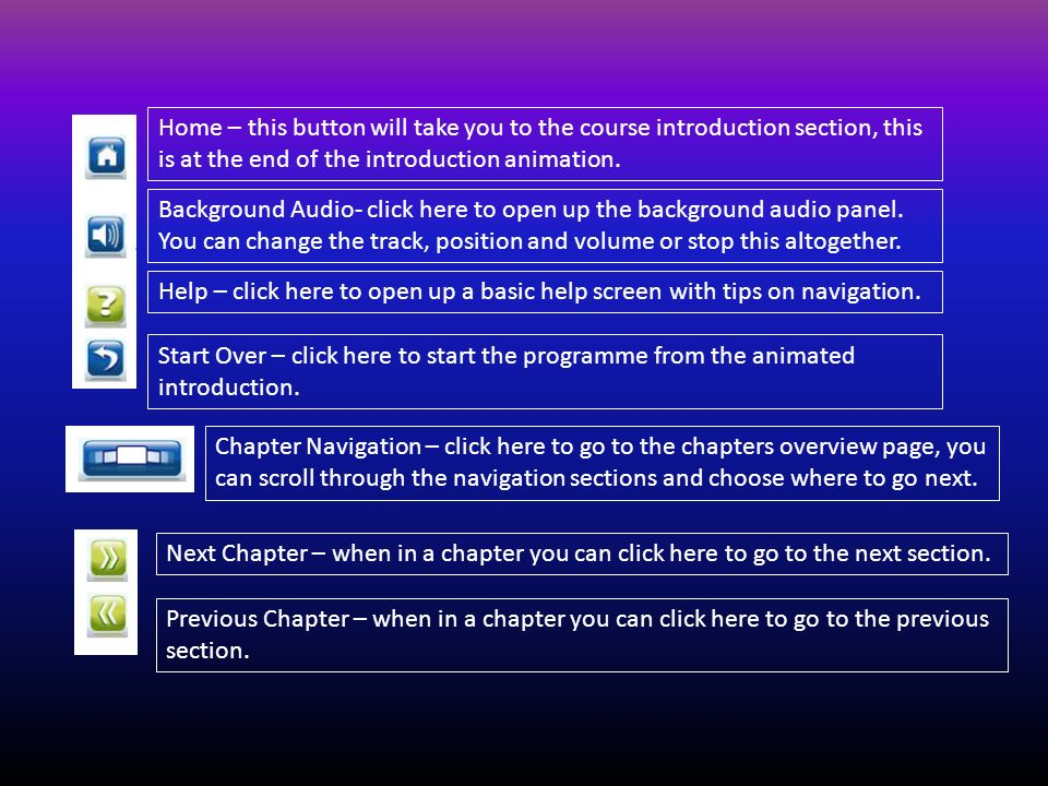 Introduction and Chapters As well as the main navigation there is some additional chapter navigation: (1)Voice over control – here you can pause, rewind and restart the voiceovers as well as changing the volume.