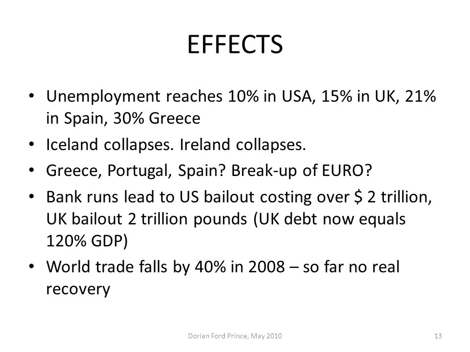 EFFECTS Unemployment reaches 10% in USA, 15% in UK, 21% in Spain, 30% Greece Iceland collapses. Ireland collapses. Greece, Portugal, Spain? Break-up o