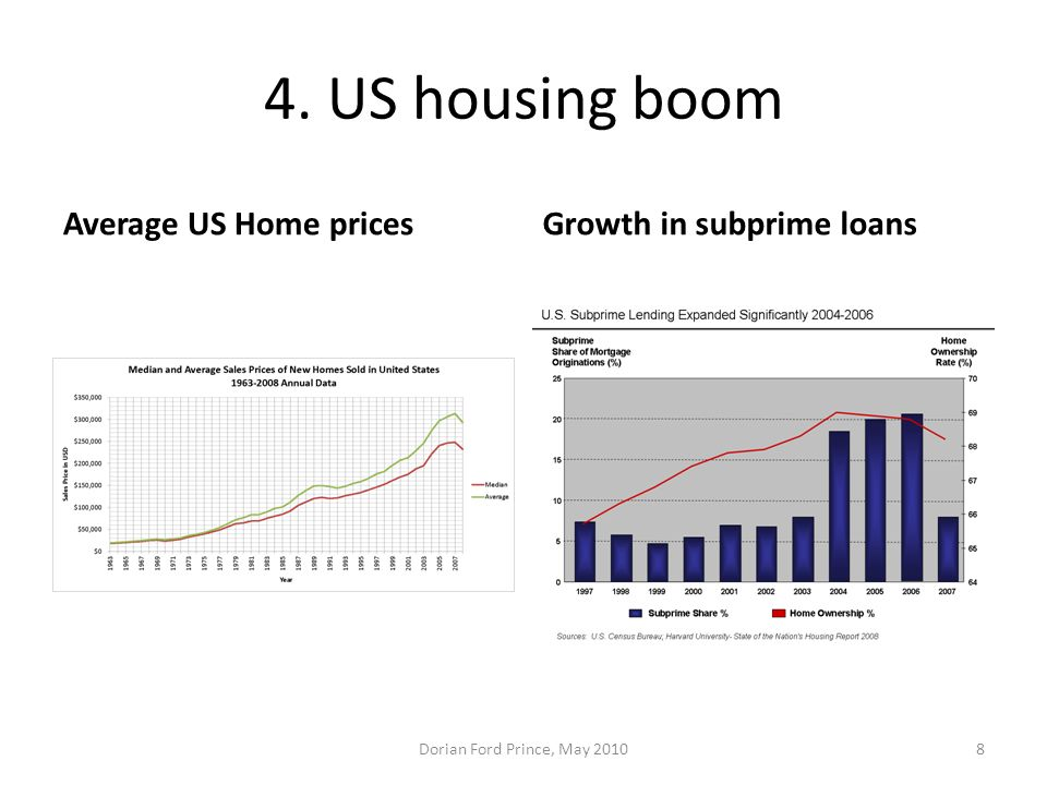 4. US housing boom Average US Home pricesGrowth in subprime loans Dorian Ford Prince, May 20108