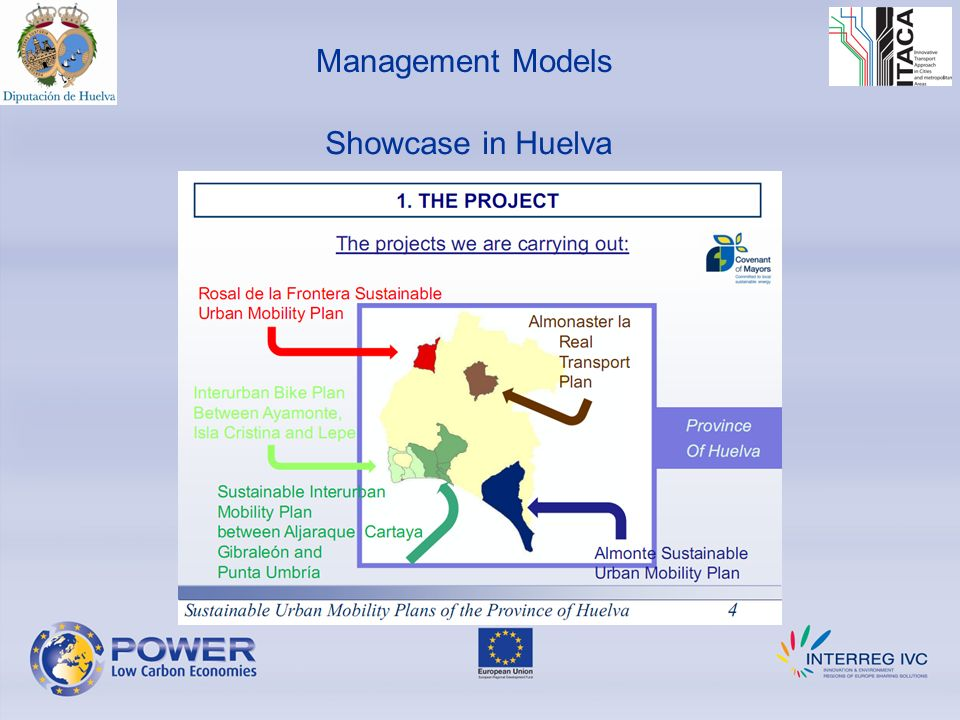 Showcase in Huelva Management Models