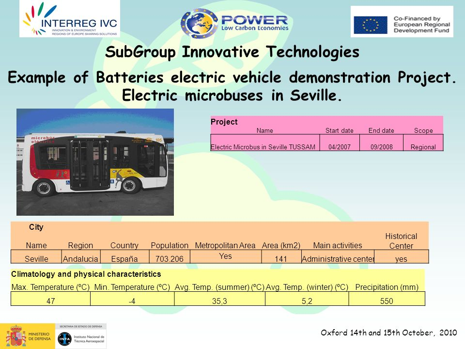 Oxford 14th and 15th October, 2010 SubGroup Innovative Technologies Example of Batteries electric vehicle demonstration Project.
