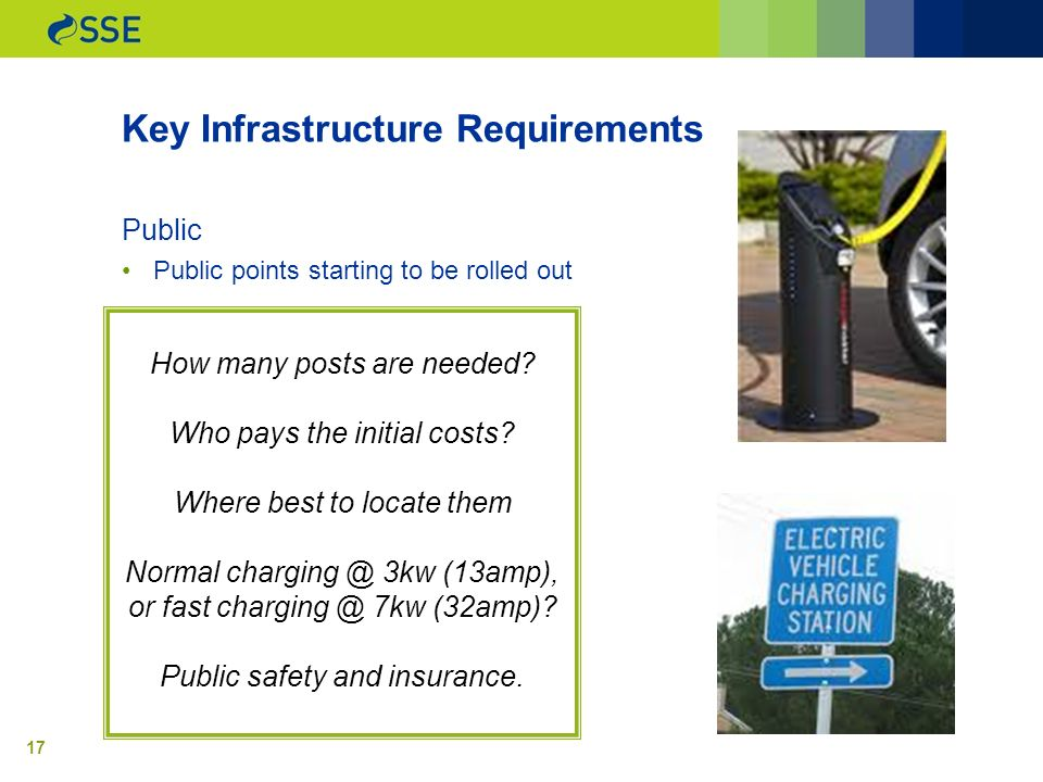 17 Key Infrastructure Requirements Public Public points starting to be rolled out How many posts are needed.